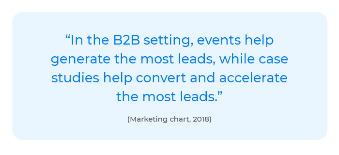Events Generate Leads