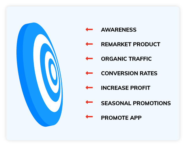 Goals in PPC Management Solutions